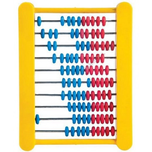 Skaitīklis - Skaitīkļi, skaitīšanas materiāls, klasifikācija